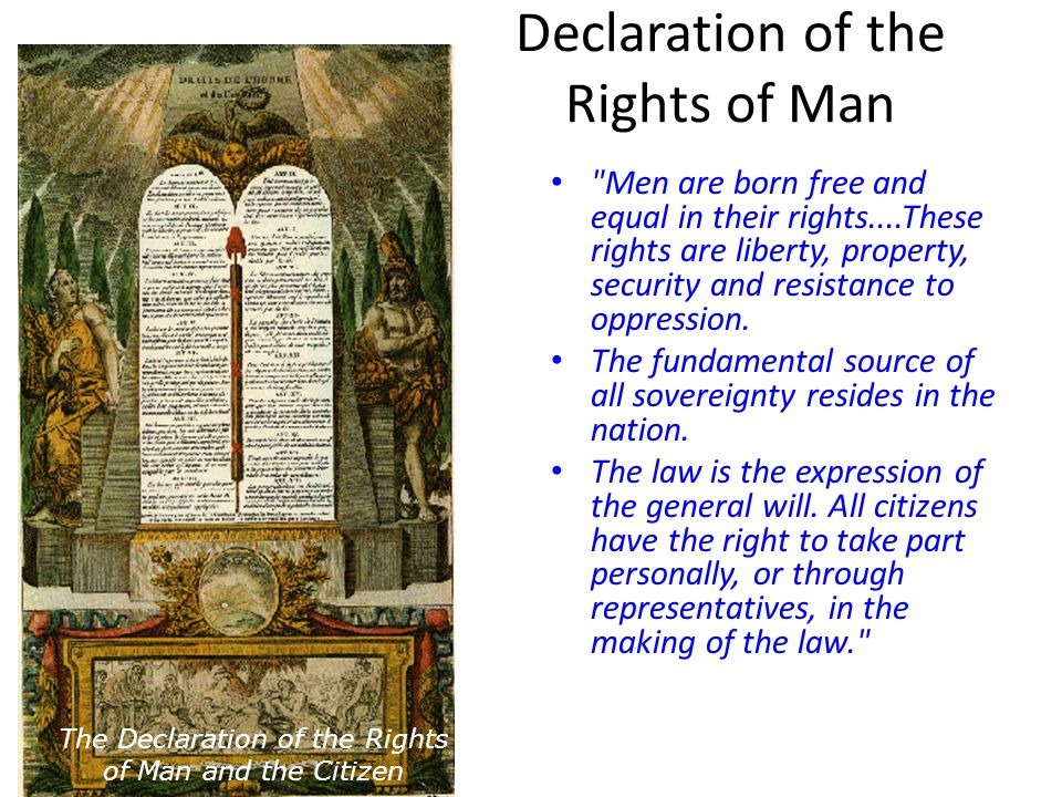 Declaration of the Rights of Man