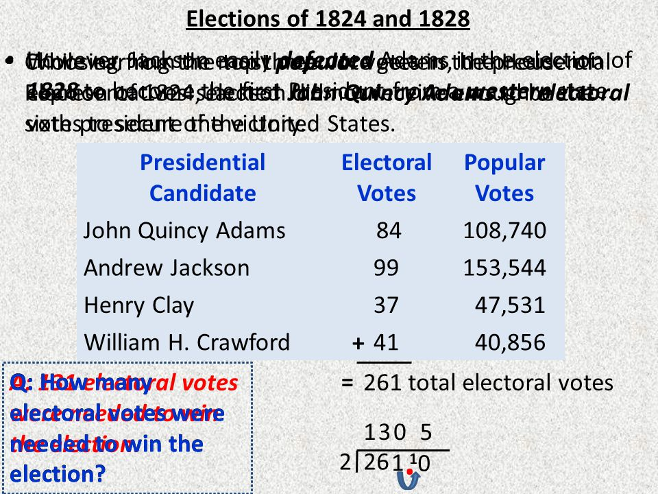 Elections of 1824 and 1828