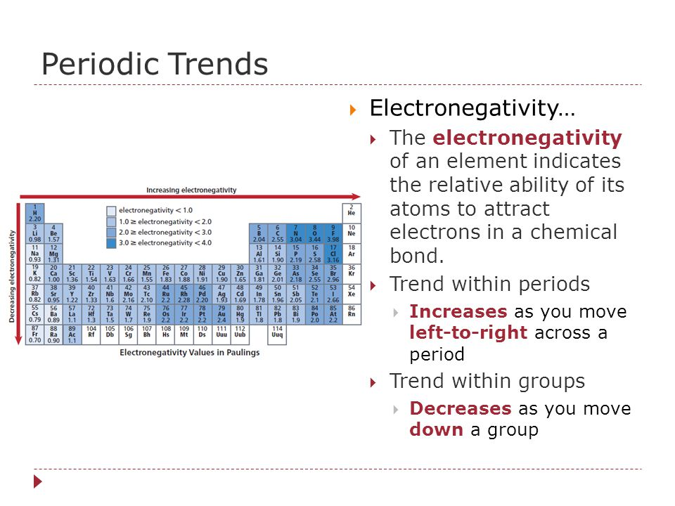 Periodic Trends Electronegativity…