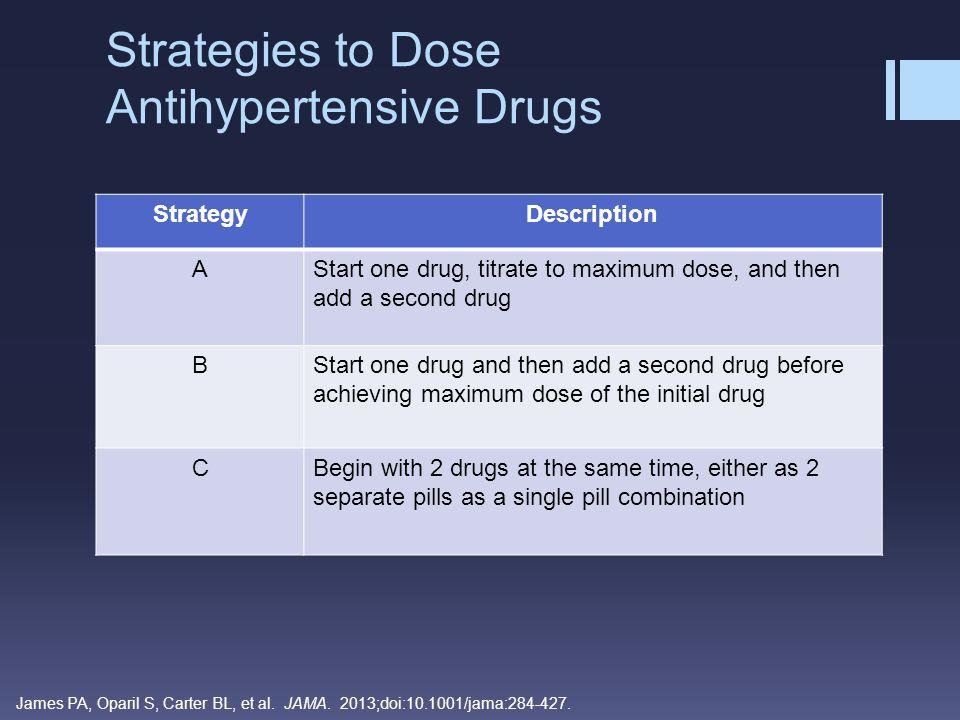 Strategies to Dose Antihypertensive Drugs