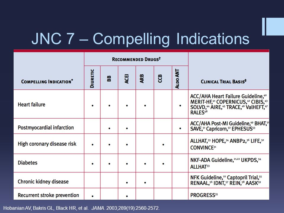 JNC 7 – Compelling Indications