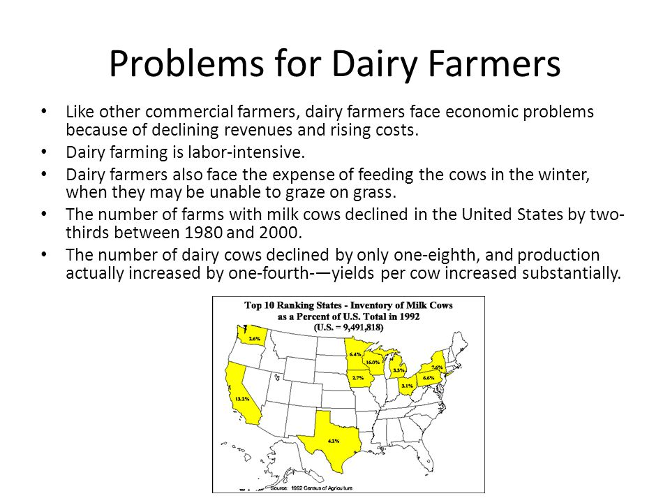 Problems for Dairy Farmers