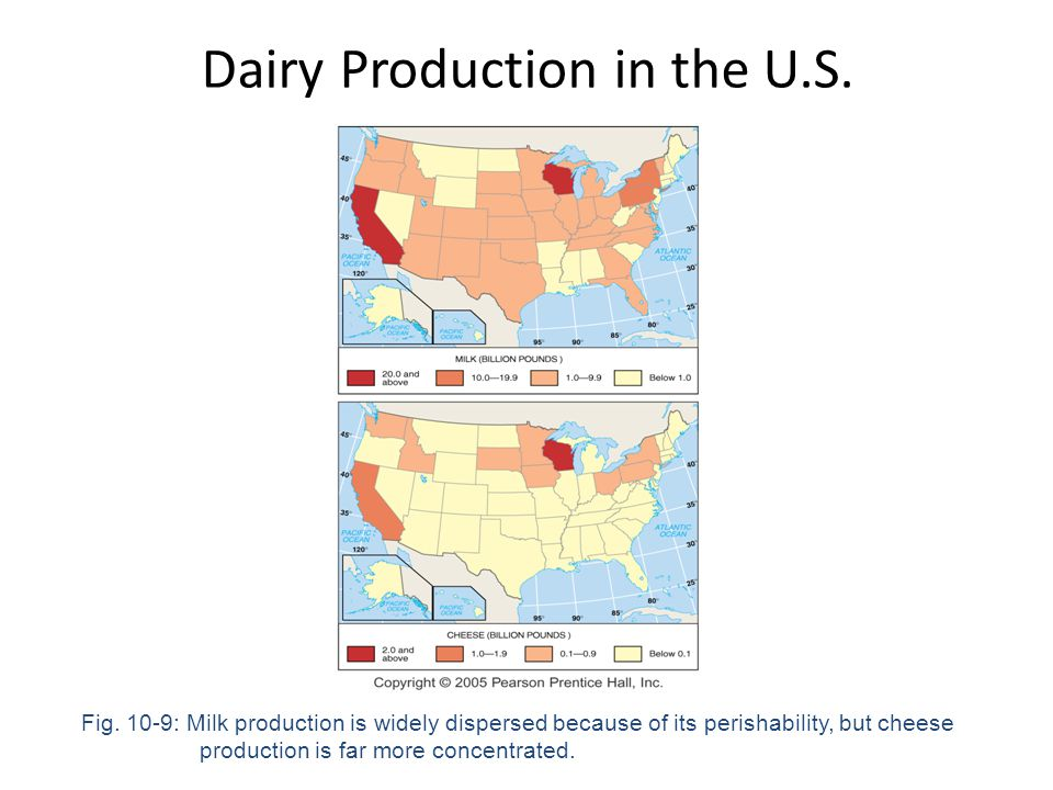 Dairy Production in the U.S.
