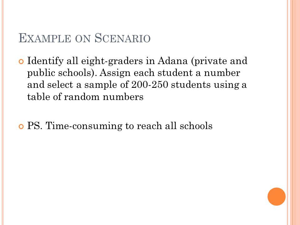 Example on Scenario