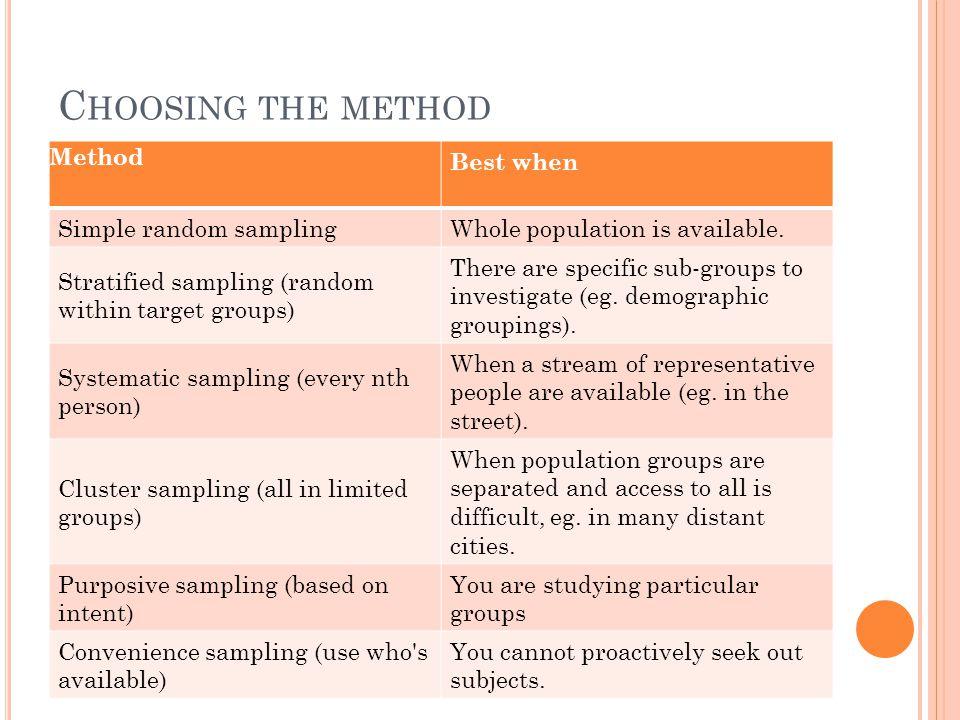 Choosing the method Method Best when Simple random sampling