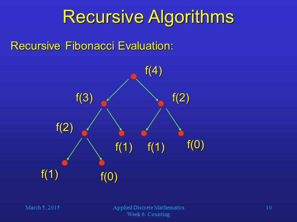 Applied Discrete Mathematics Week 6: Counting