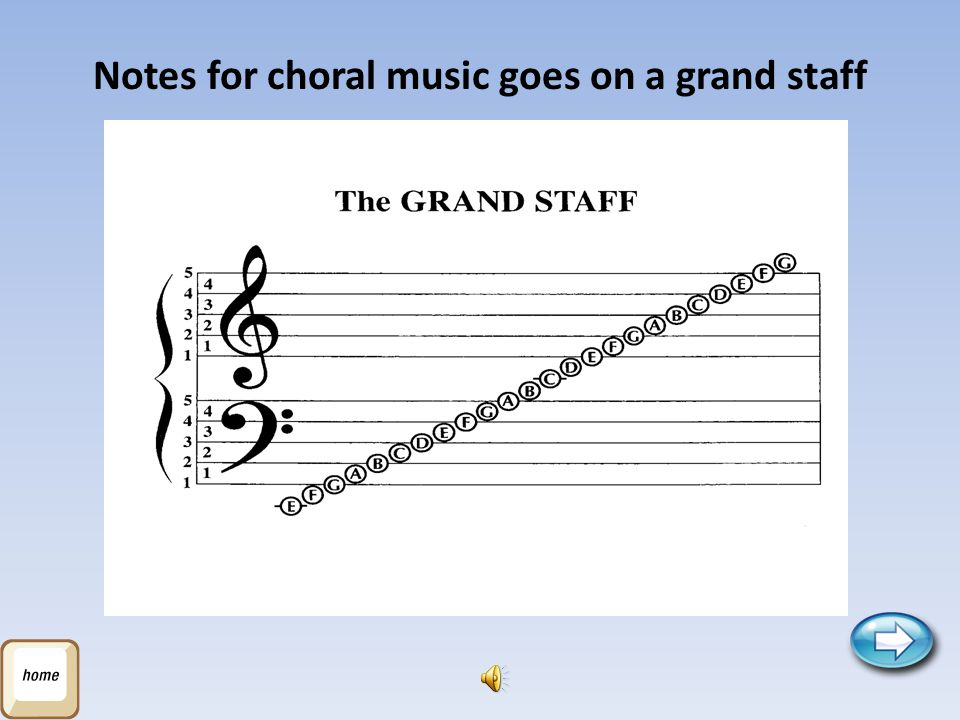 Notes for choral music goes on a grand staff