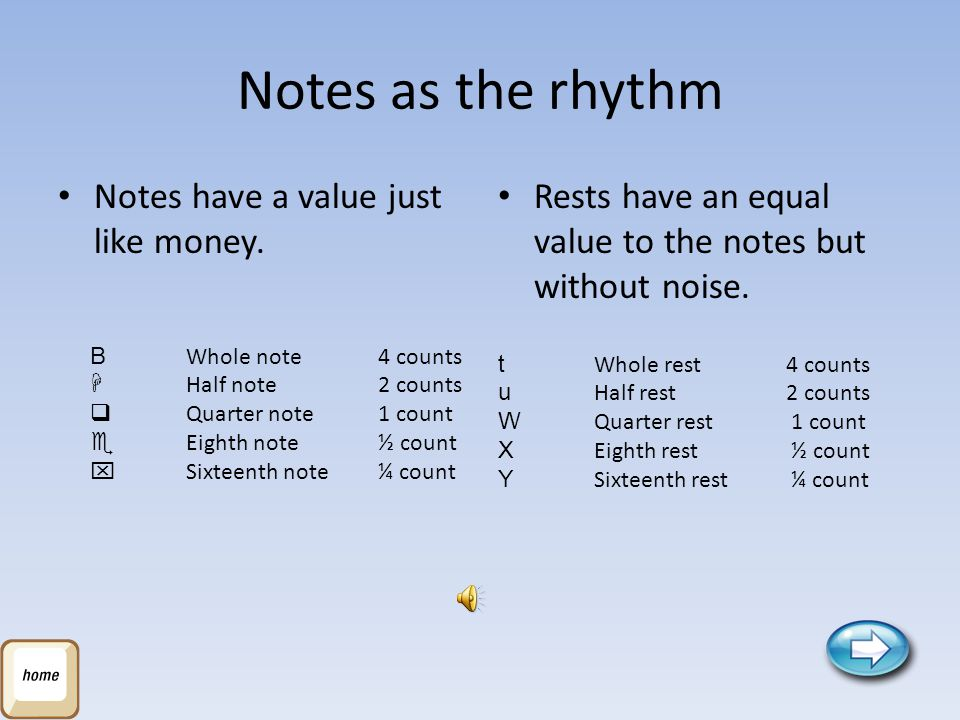Notes as the rhythm Notes have a value just like money.