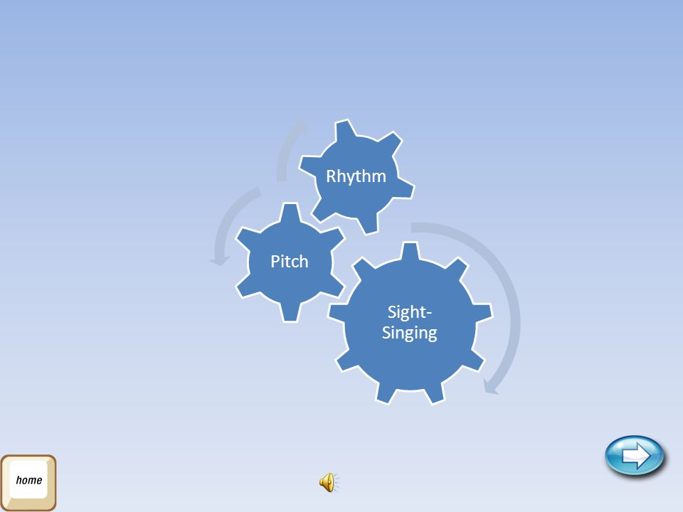 Sight-Singing Pitch Rhythm