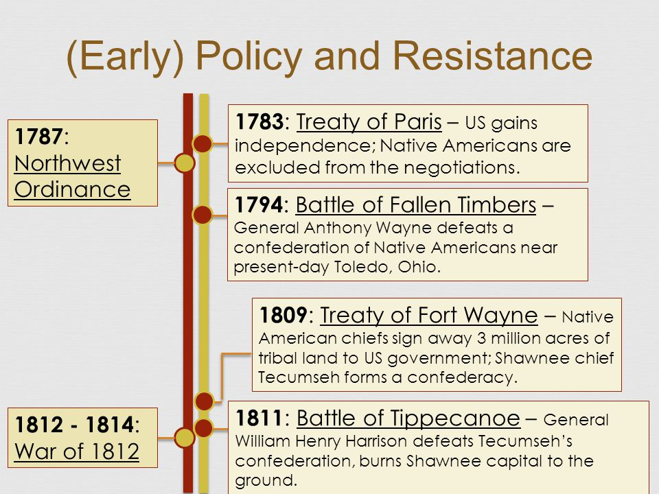 (Early) Policy and Resistance