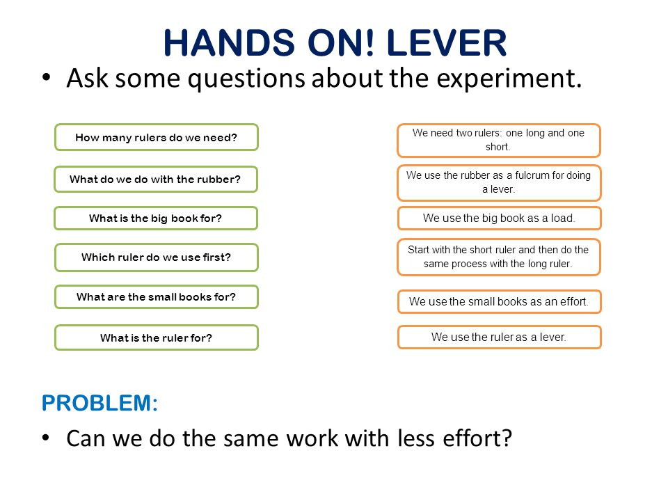 HANDS ON! LEVER Ask some questions about the experiment.
