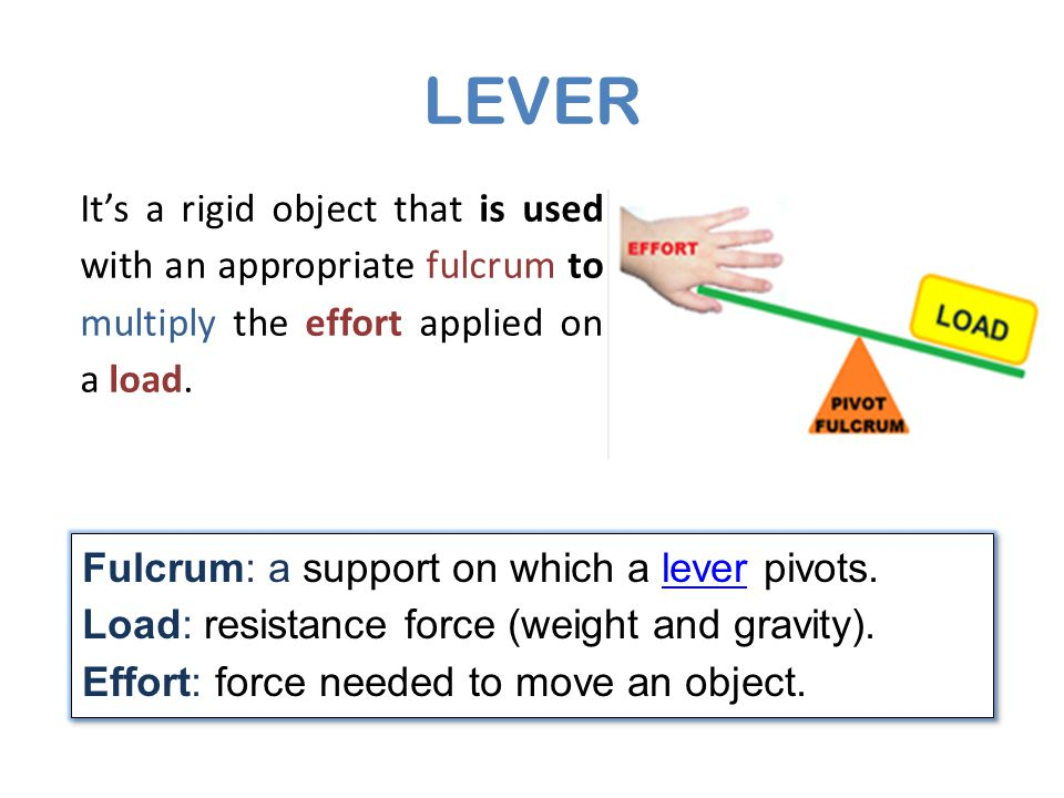 LEVER It's a rigid object that is used with an appropriate fulcrum to multiply the effort applied on a load.