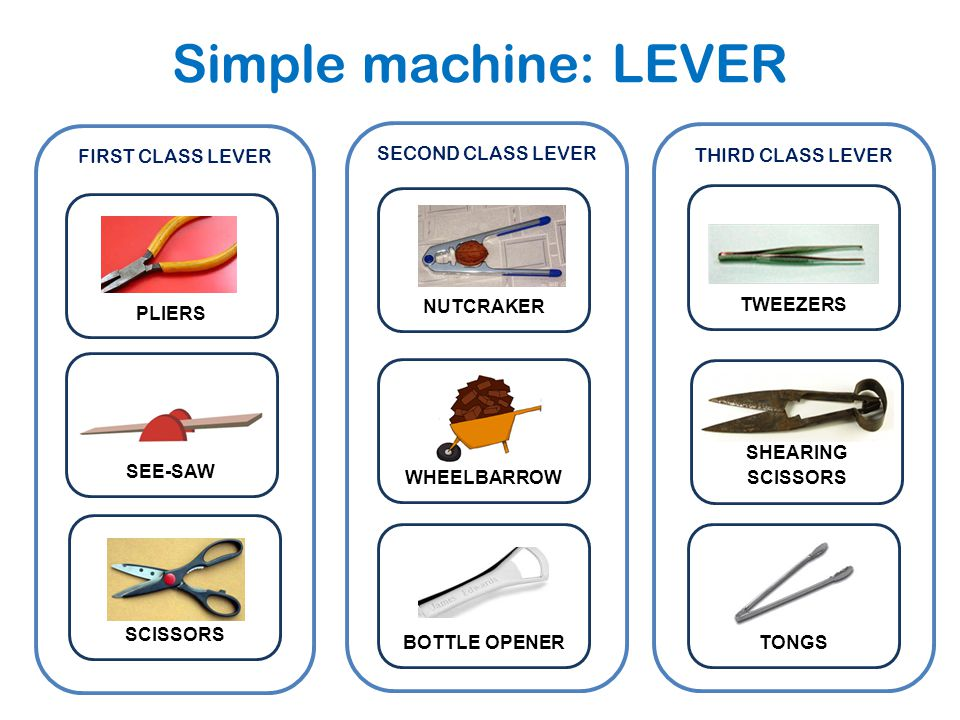 Simple machine: LEVER FIRST CLASS LEVER SECOND CLASS LEVER