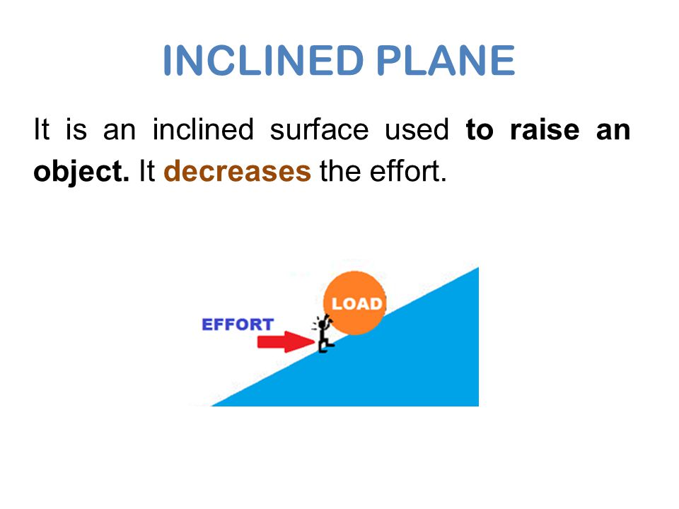 INCLINED PLANE It is an inclined surface used to raise an object. It decreases the effort.
