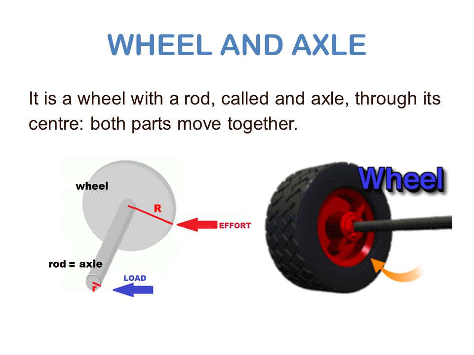 WHEEL AND AXLE It is a wheel with a rod, called and axle, through its centre: both parts move together.