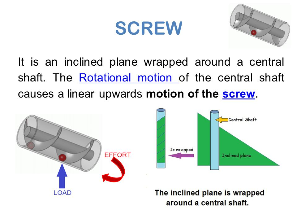 SCREW It is an inclined plane wrapped around a central shaft. The Rotational motion of the central shaft causes a linear upwards motion of the screw.
