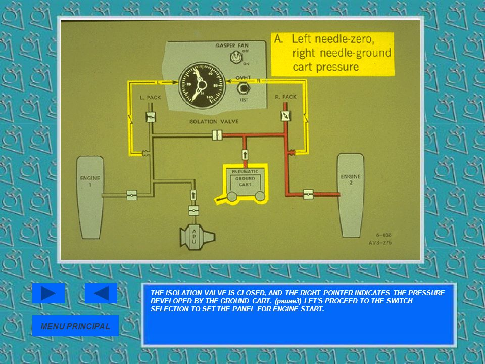 THE ISOLATION VALVE IS CLOSED, AND THE RIGHT POINTER INDICATES THE PRESSURE DEVELOPED BY THE GROUND CART. (pause3) LET S PROCEED TO THE SWITCH SELECTION TO SET THE PANEL FOR ENGINE START.