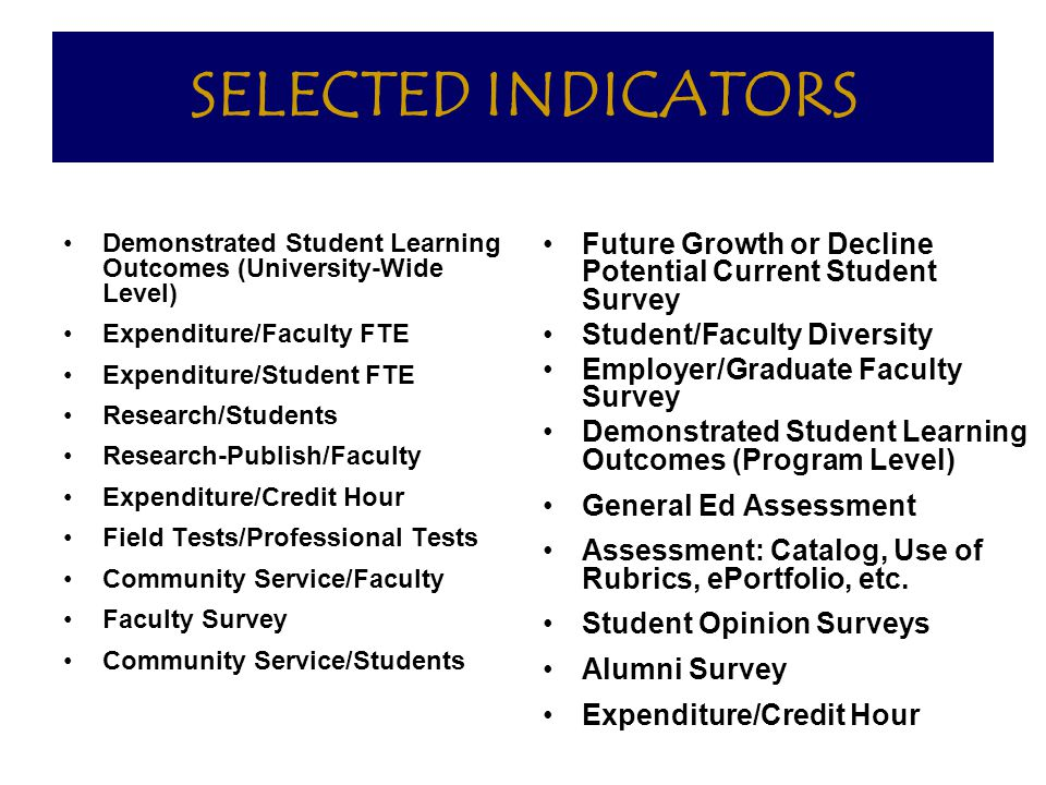 SELECTED INDICATORS Demonstrated Student Learning Outcomes (University-Wide Level) Expenditure/Faculty FTE.