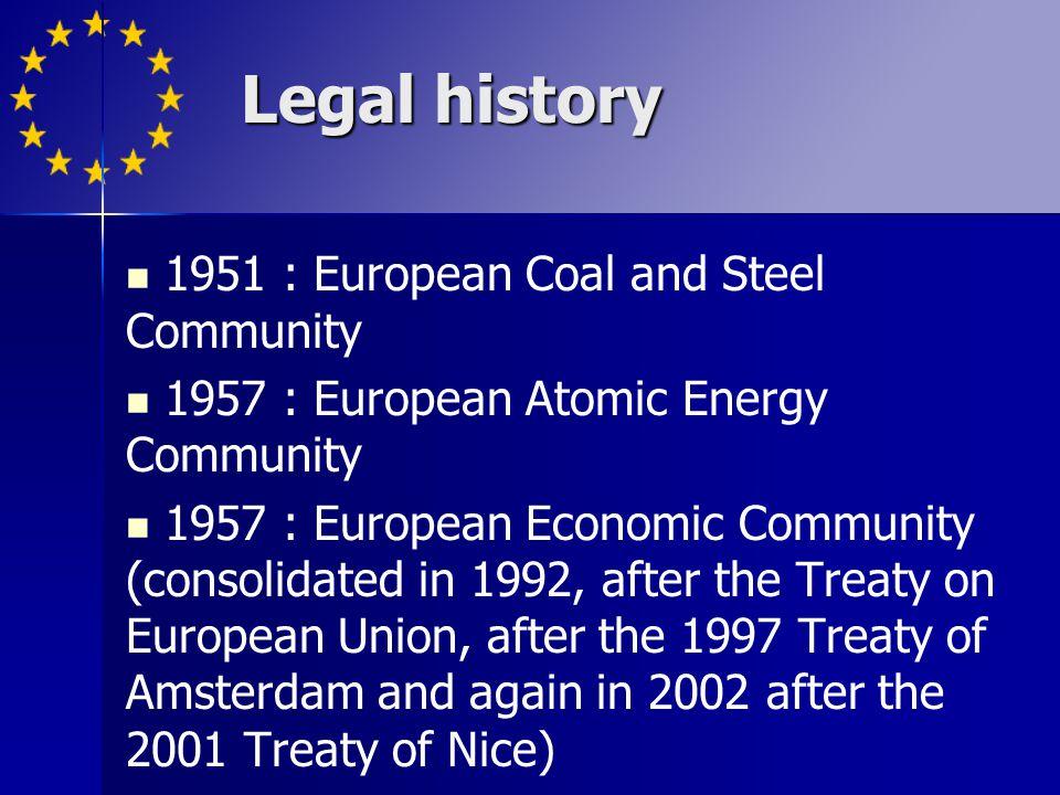 Legal history 1951 : European Coal and Steel Community