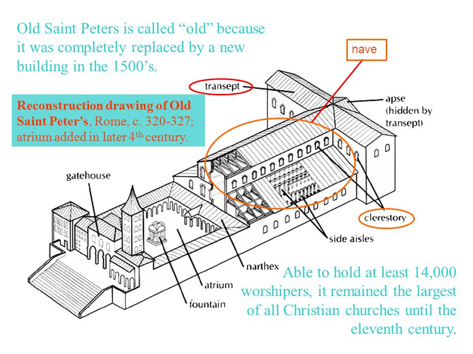 Old Saint Peters is called old because it was completely replaced by a new building in the 1500's.