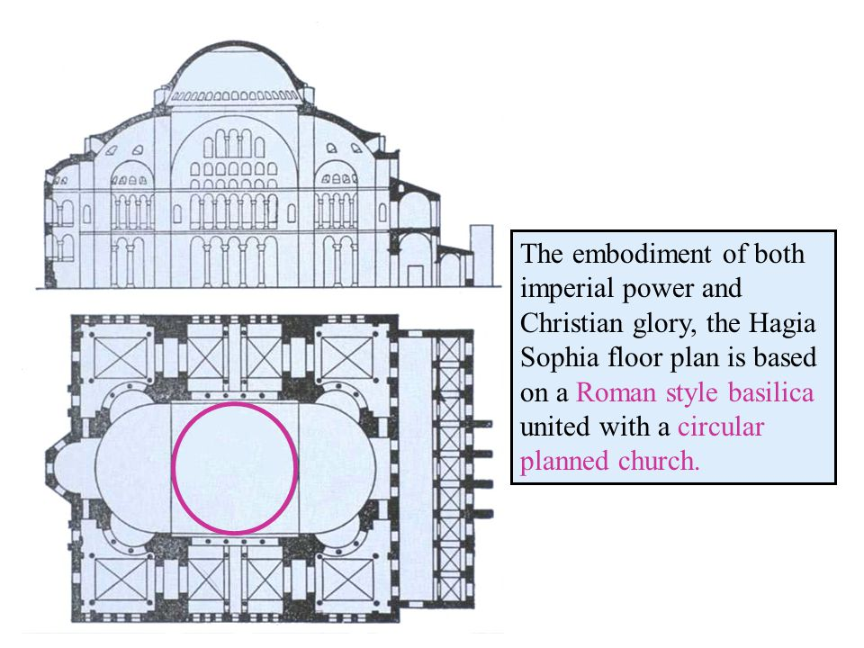 The embodiment of both imperial power and Christian glory, the Hagia Sophia floor plan is based on a Roman style basilica united with a circular planned church.