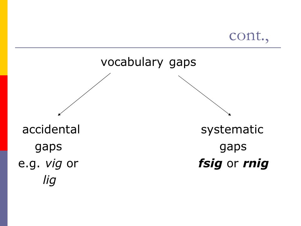cont., vocabulary gaps accidental systematic gaps gaps