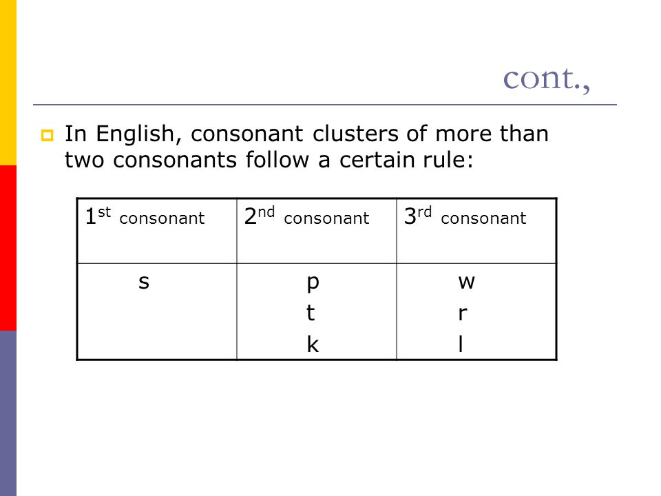 cont., In English, consonant clusters of more than two consonants follow a certain rule: 1st consonant.