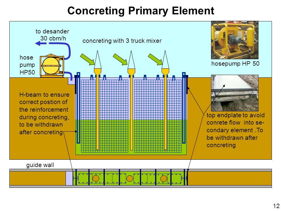 Concreting Primary Element