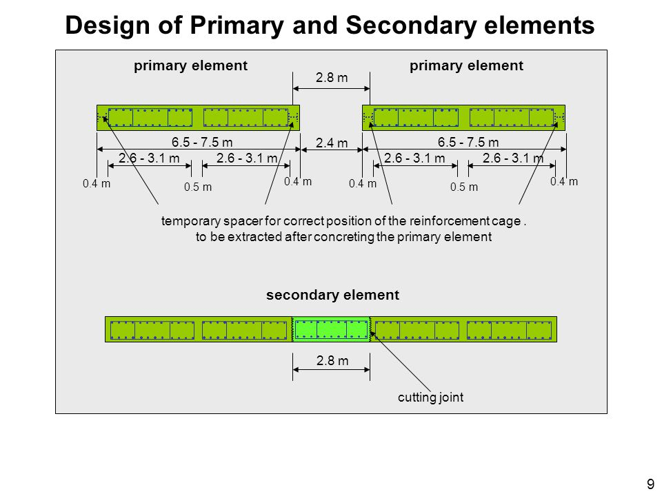 Design of Primary and Secondary elements