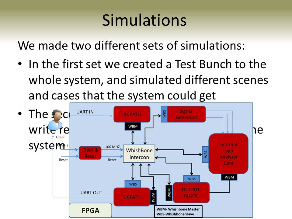 Simulations We made two different sets of simulations: