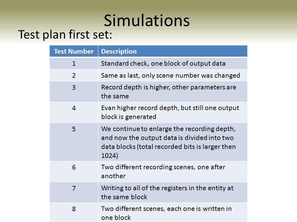 Simulations Test plan first set: Description Test Number