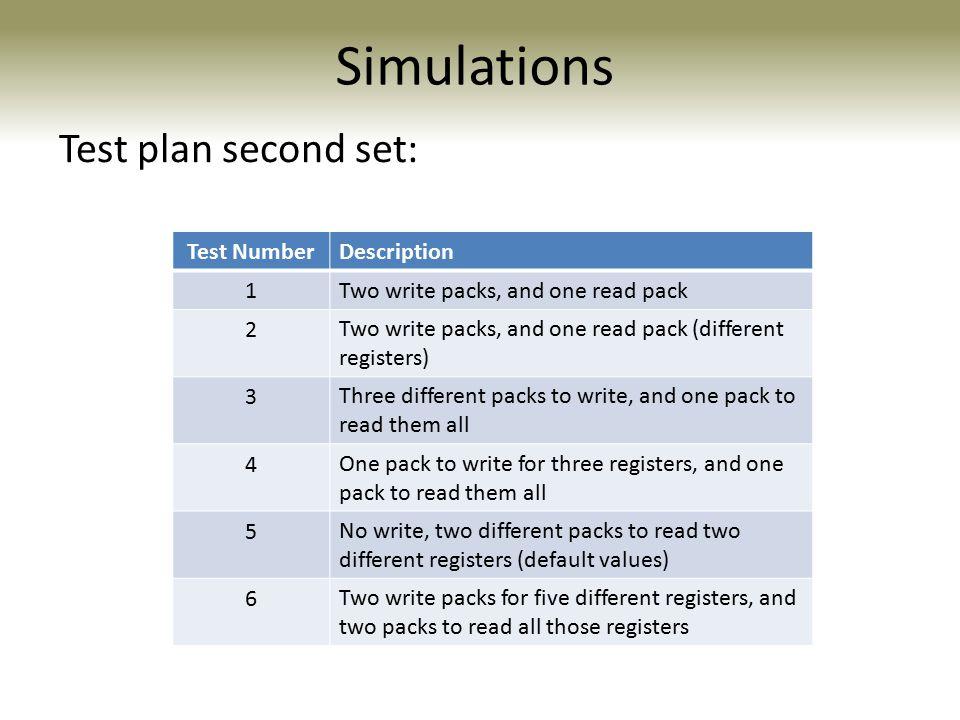 Simulations Test plan second set: Description Test Number