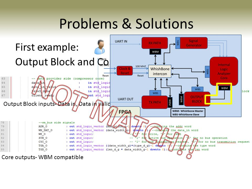 NOT MATCH!! Problems & Solutions