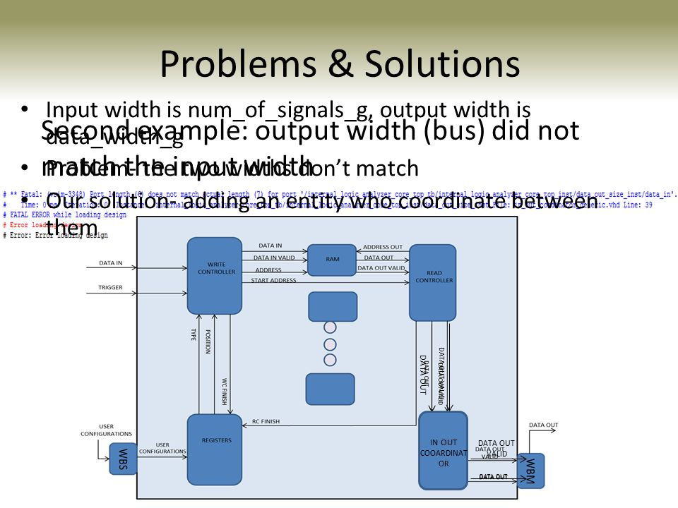 Problems & Solutions Input width is num_of_signals_g, output width is data_width_g. Problem- the two widths don't match.
