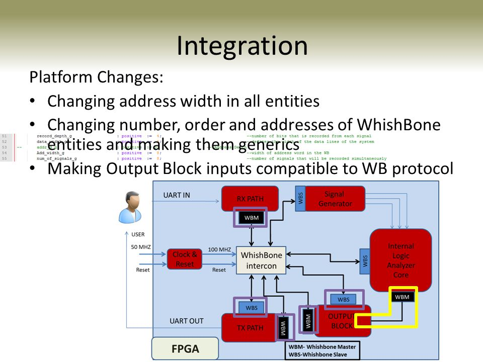 Integration Platform Changes: Changing address width in all entities