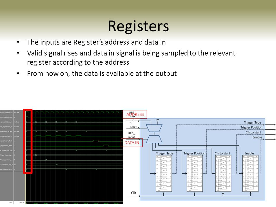 Registers The inputs are Register's address and data in
