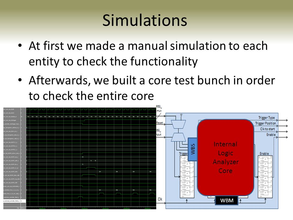 Simulations At first we made a manual simulation to each entity to check the functionality.