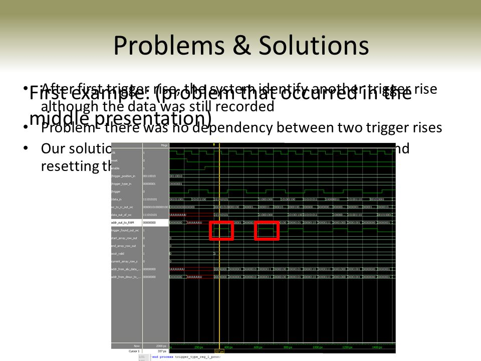 Problems & Solutions After first trigger rise, the system identify another trigger rise although the data was still recorded.