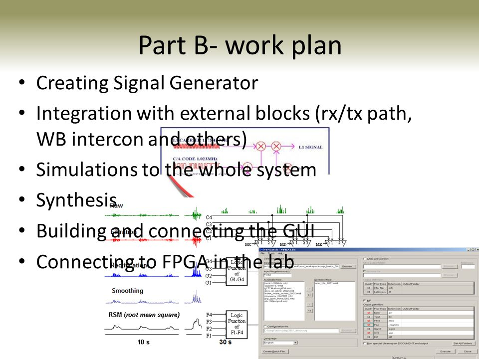 Part B- work plan Creating Signal Generator