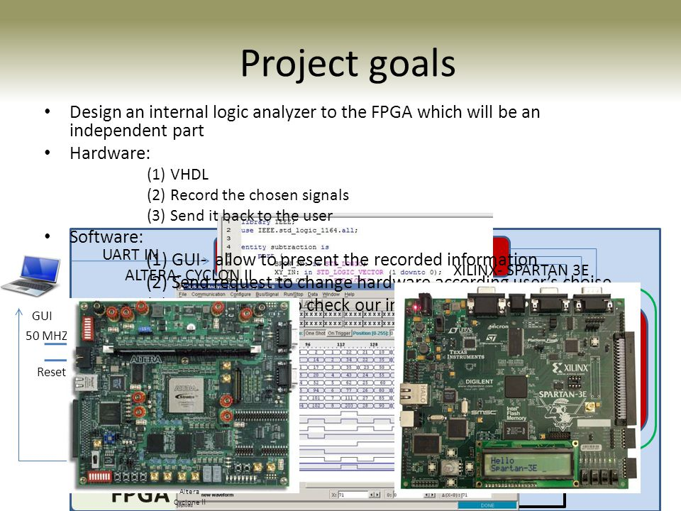 Project goals Design an internal logic analyzer to the FPGA which will be an independent part. Hardware: