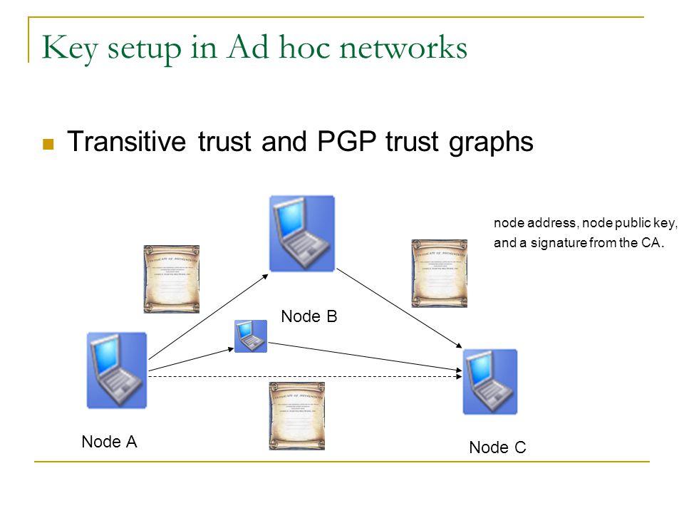 Key setup in Ad hoc networks
