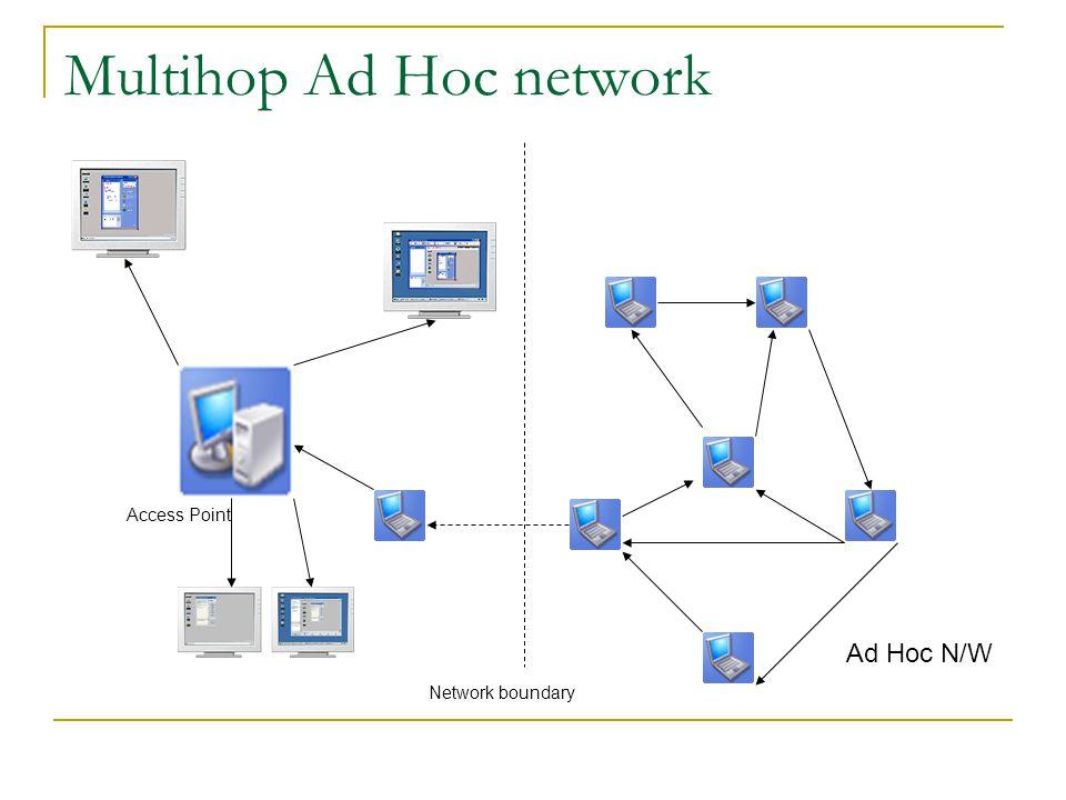 Multihop Ad Hoc network