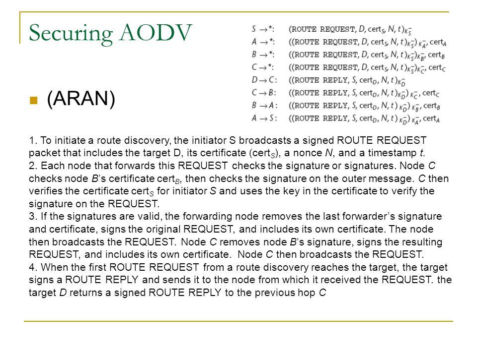 Securing AODV (ARAN)