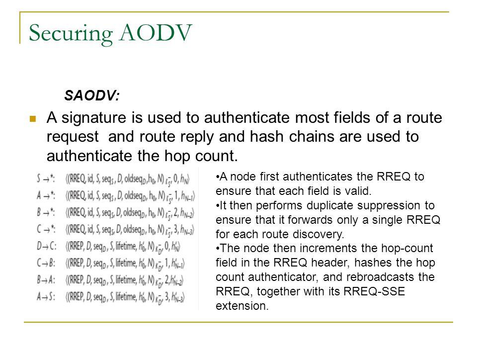 Securing AODV SAODV: