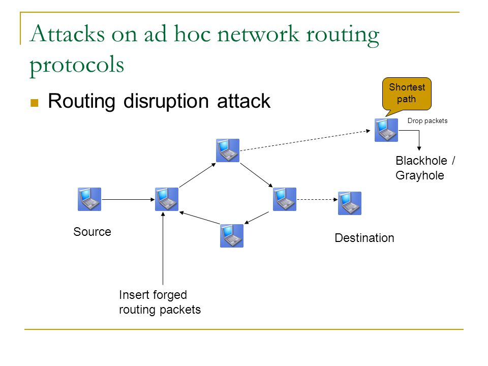 Attacks on ad hoc network routing protocols
