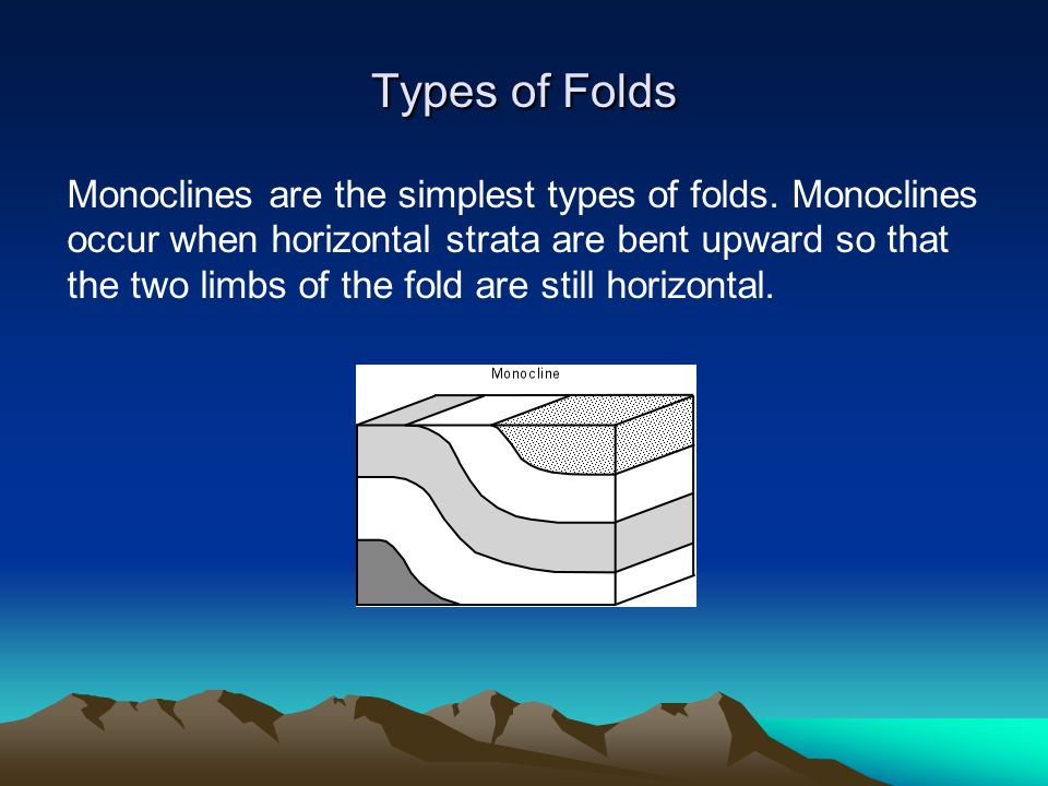 Types of Folds