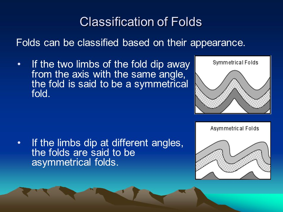 Classification of Folds