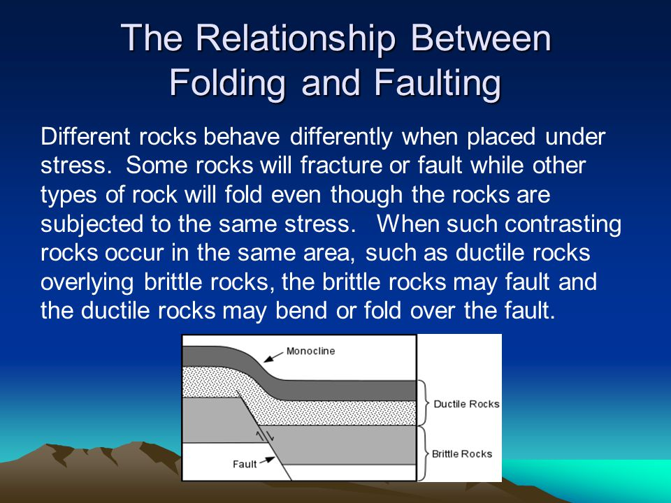 The Relationship Between Folding and Faulting
