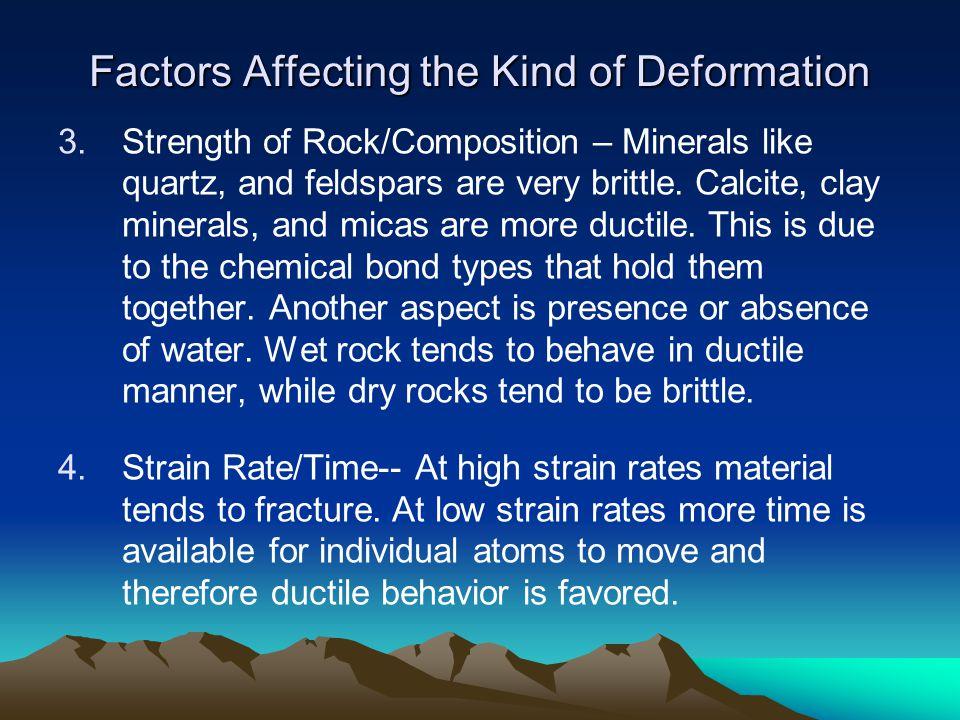 Factors Affecting the Kind of Deformation