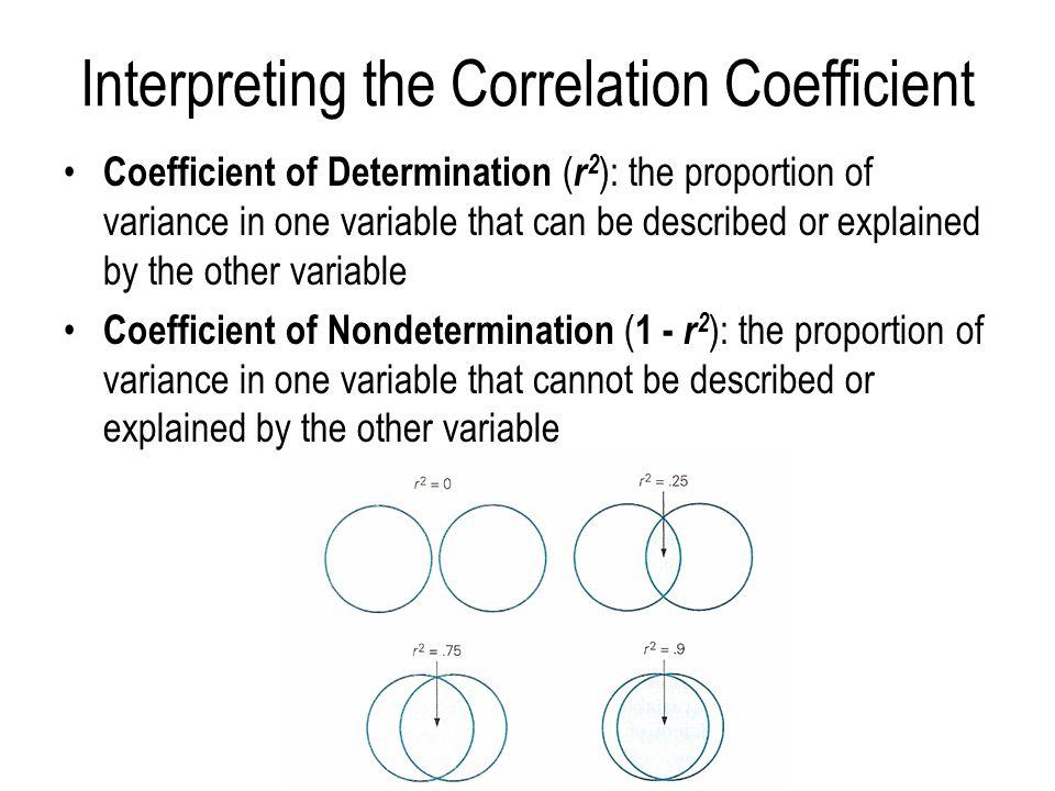 Interpreting the Correlation Coefficient